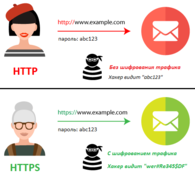 Difference-Between-HTTP-and-HTTPS.png